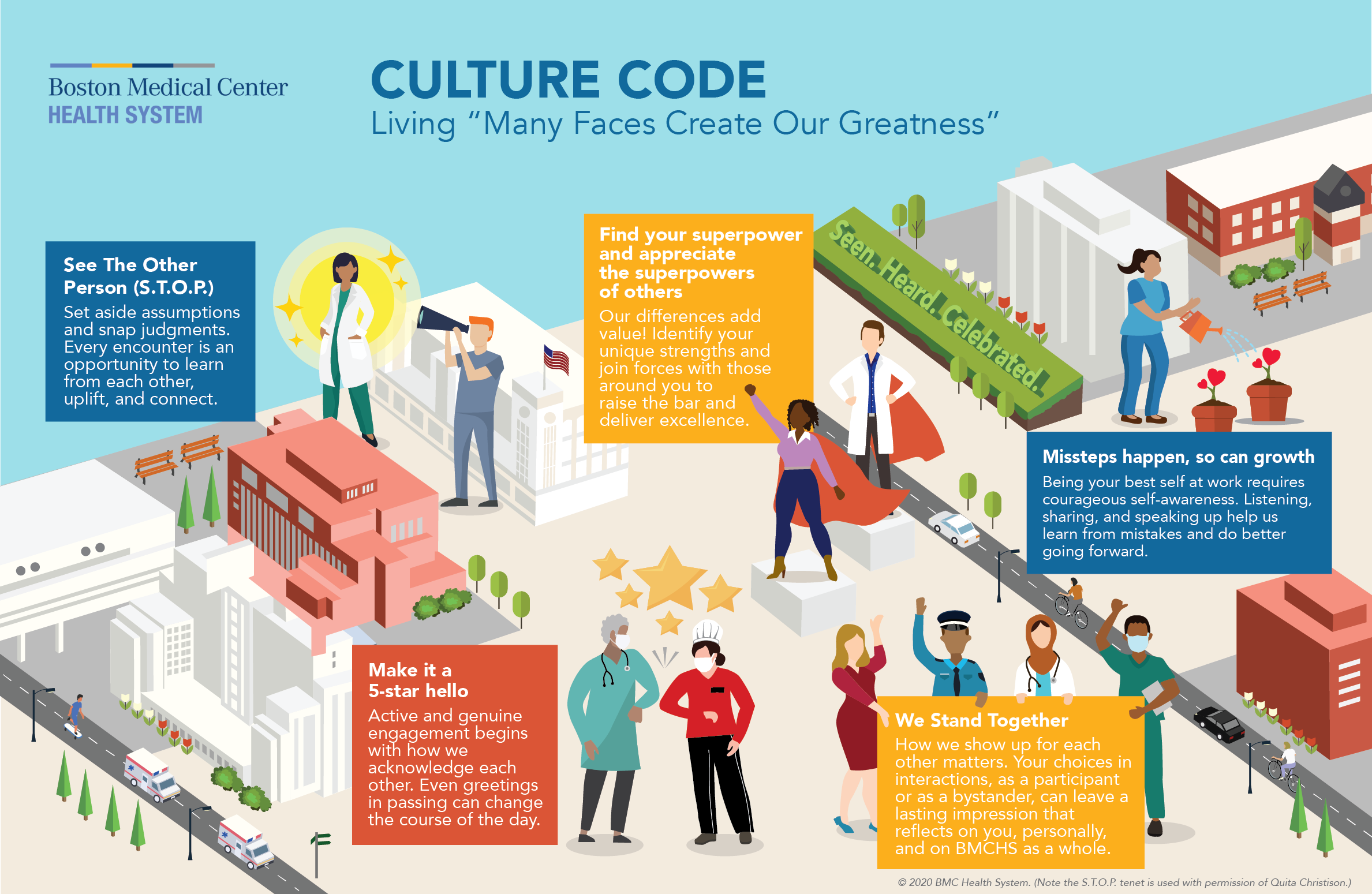 BMC Culture Code Infographic