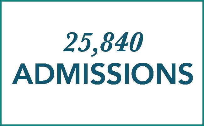 25,840 Admissions