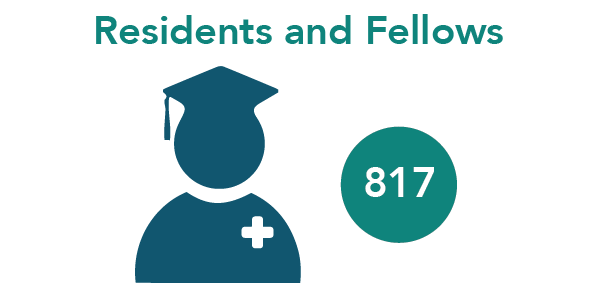 817 Residents and Fellows