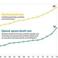 DRUG EPIDEMIC