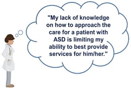 Quote from staff survey about not knowing how to care for a patient with ASD