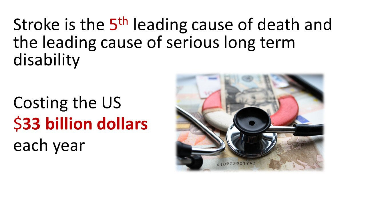 Stroke is the 5th leading cause of death and the leading cause of serious long term disability costing the US $33 Billion dollars each year.