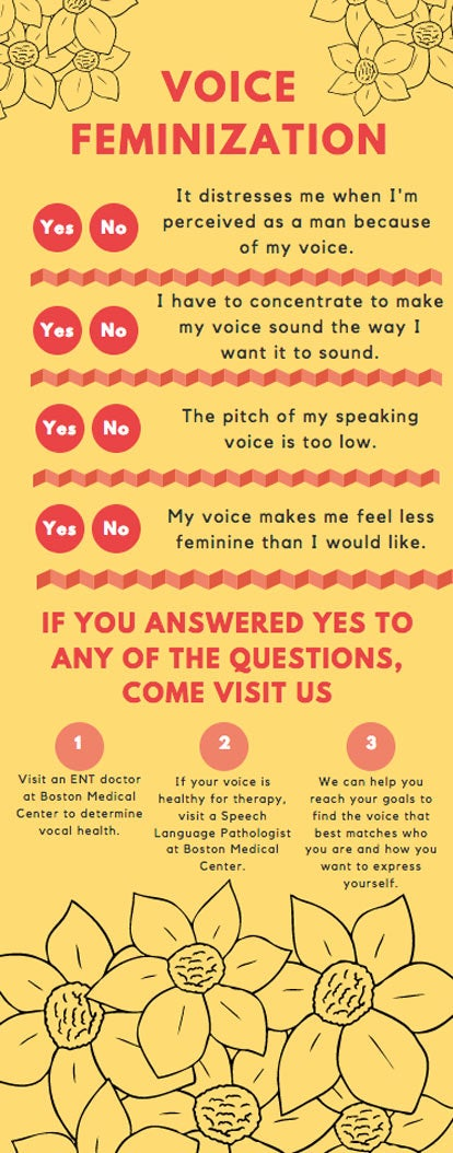 infographic describing how BMC Speech Pathologists will help patients feminize their voice